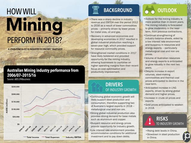 Australian mining industry outlook 2018 by JPAbusiness