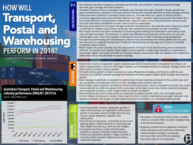 2018 transport, postal and warehouse industry economic outlook for Australia | JPAbusiness