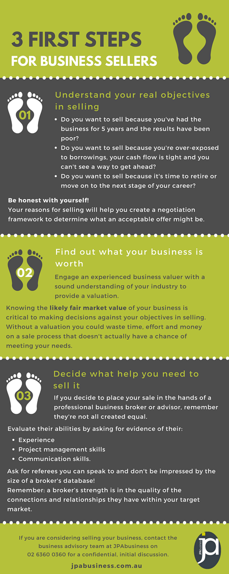 3 first steps for business sellers.png