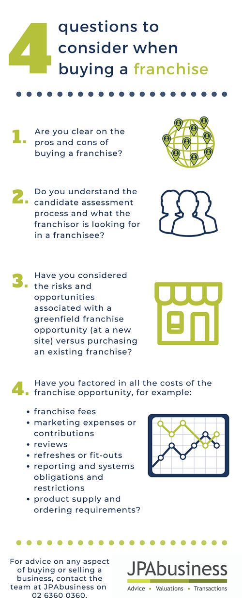 4 questions to consider when buying a franchise
