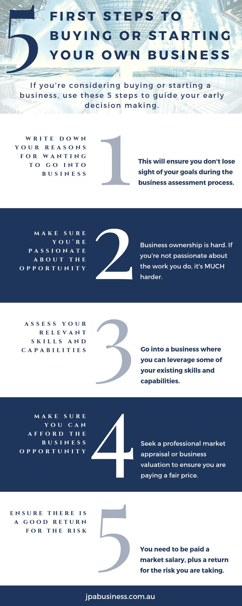 5 first steps to buying or starting your own business (1)