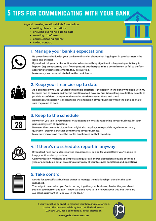 5 tips for communicating with your bank.png