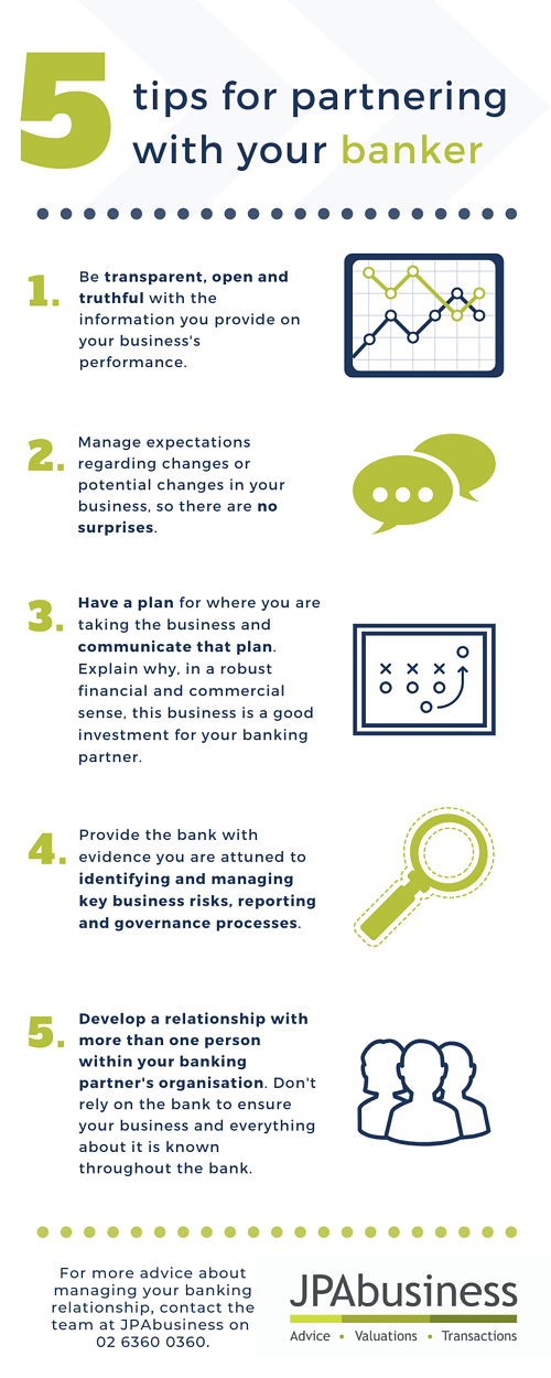 5 tips for partnering with your banker 2020