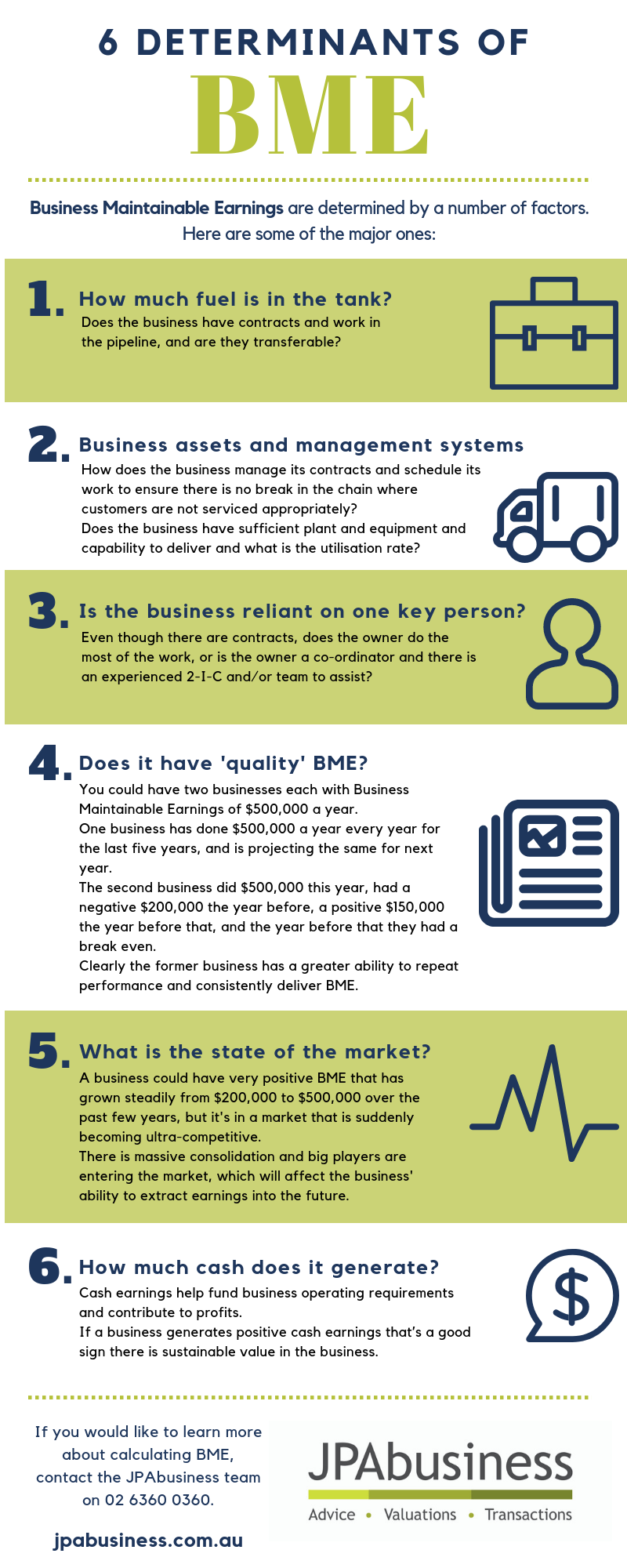 6 determinants of Business Maintainable Earnings.png