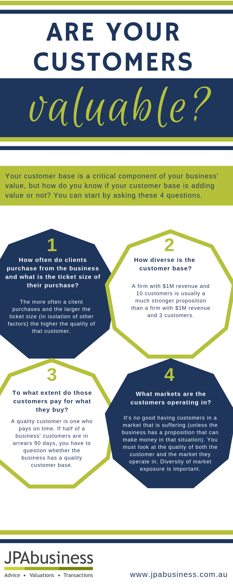 Are your customers valuable_