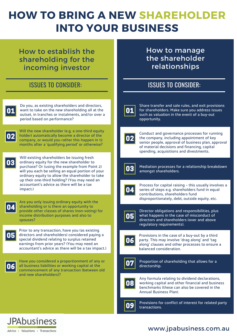 How to bring a new shareholder into your business (1)