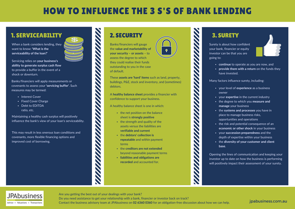 How to influence the 3 S's of bank lending - LS