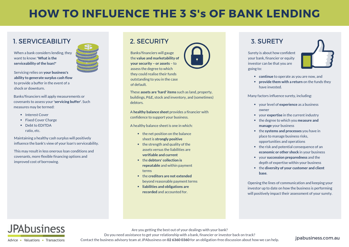 How to influence the 3 S's of bank lending 2019