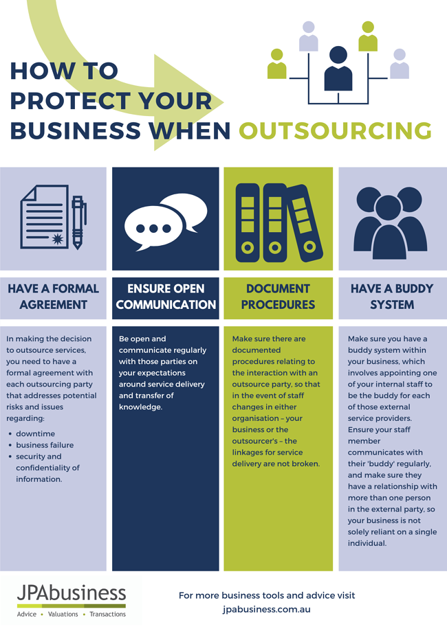 How to protect your business when outsourcing 2019