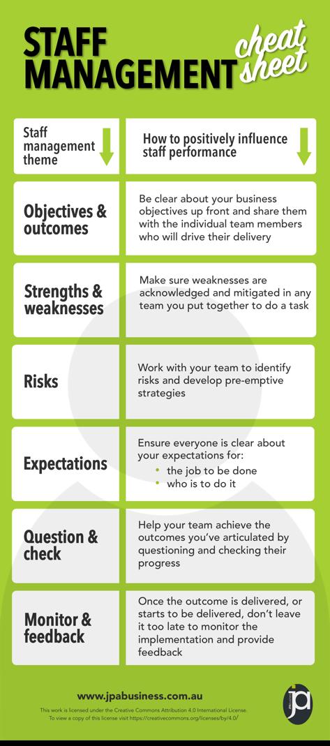 Staff Management Cheat Sheet by JPAbusiness
