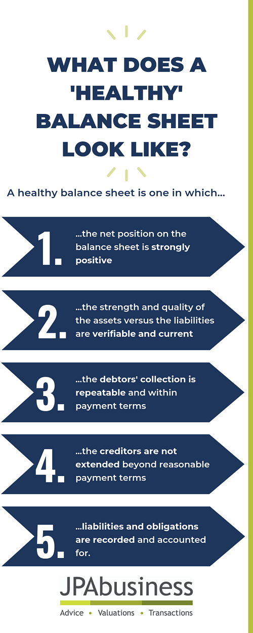 What does a healthy balance sheet look like? infographic