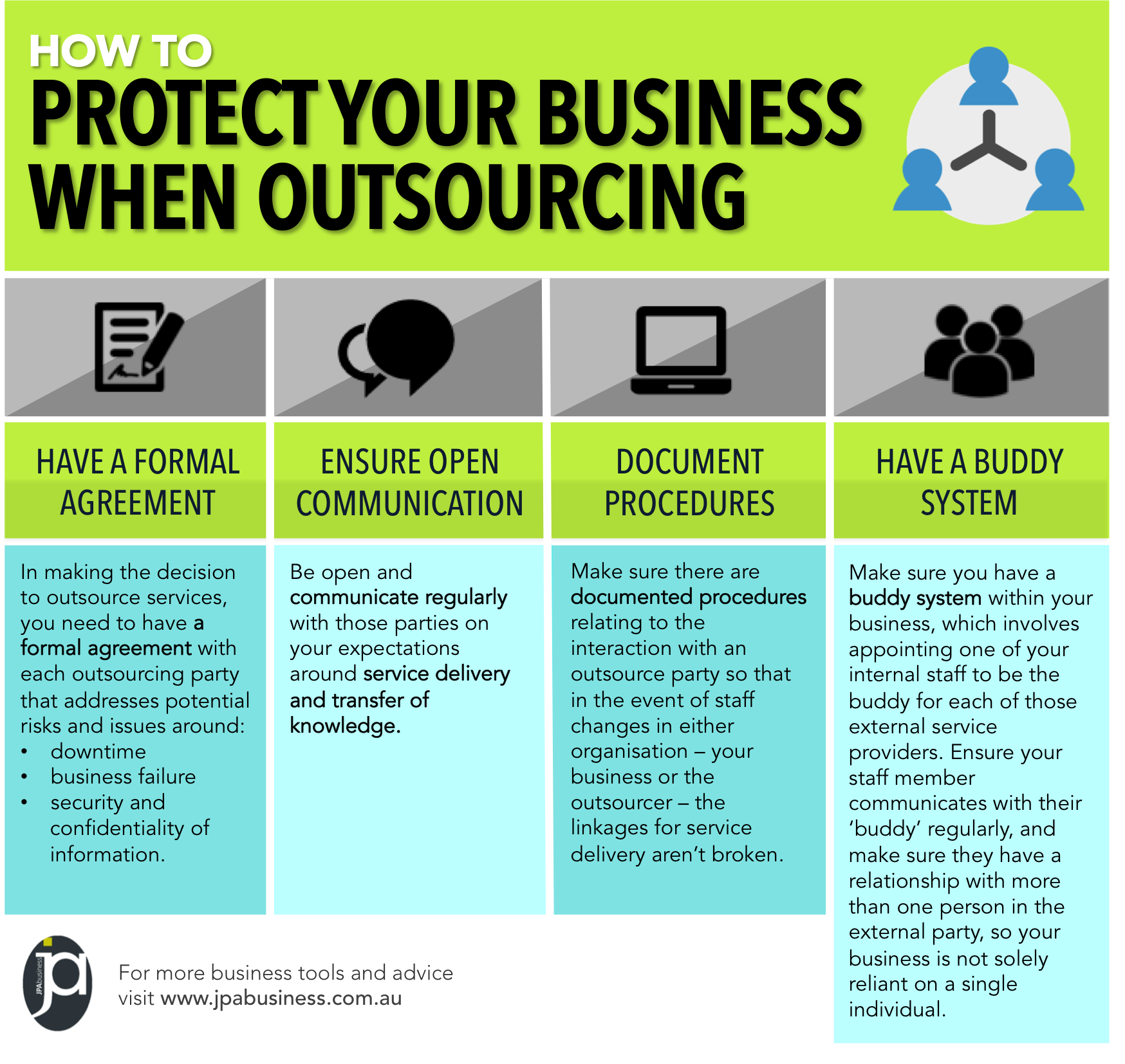 how to protect your business when outsourcing