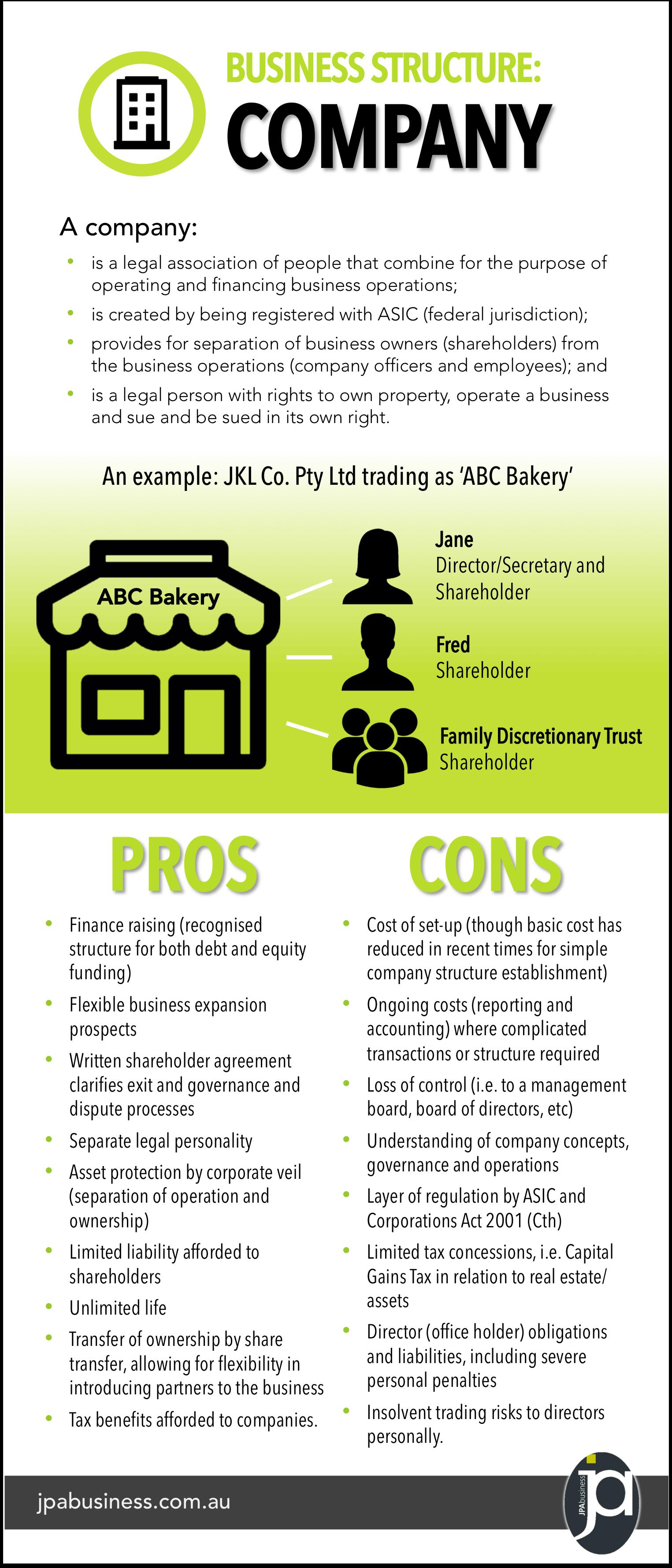 JPAbusiness Company Structures