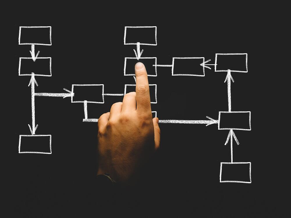Finger pointing at a white flowchart on black background